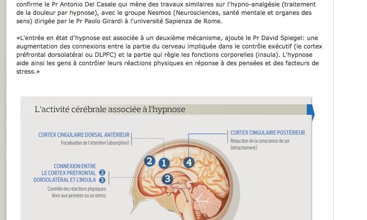 Nicolas Faurie - Hypnose Yvelines